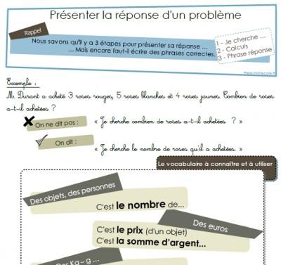 Methode Resolution De Problemes Mon Ecole