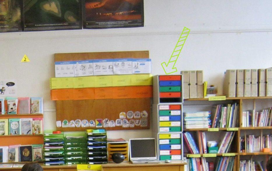 Rangement ma classe mon cole cycle 3 ce2 cm1 cm2 - Le rangement pour les nuls ...