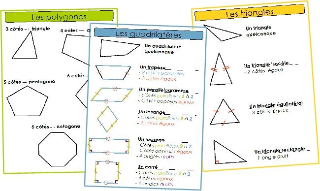 Bien connu triangle | ma classe mon école - cycle 3 - CE2 CM1 CM2 - Orphys FP39