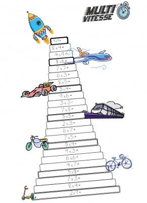 Rituel Multi Vitesse Entrainement Aux Tables De Multiplication