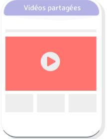 vidéos partagées